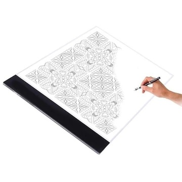 A Complete List Of Quilting Supplies For Beginners
