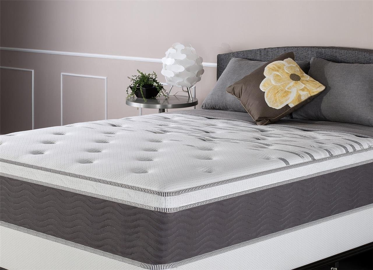 How to Pick the Right Mattress for Your Home