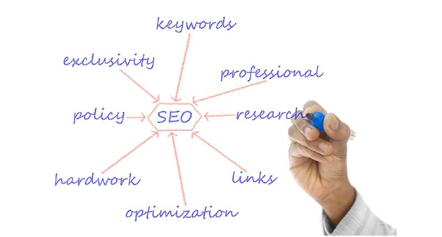 The 5 elements to structure the SEO of an article for a corporate blog