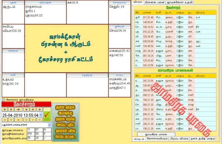 How to Read Jathagam According to Tamil Astrology?