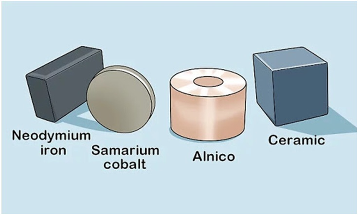 Understanding different types of magnetic materials