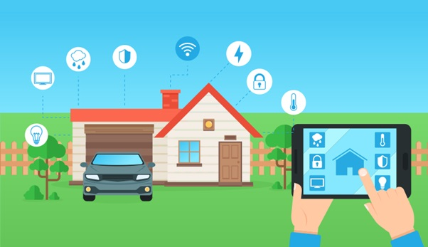 Best Items Needed For Your Smart Home