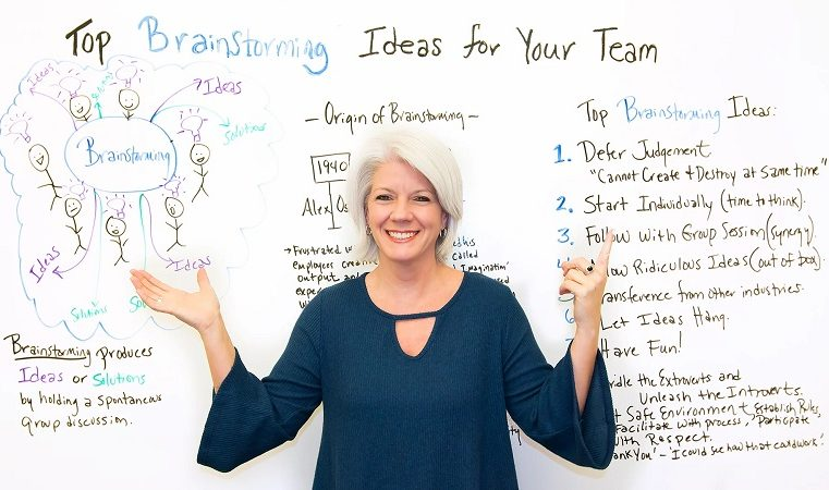 What are the 4 different brainstorming methods?