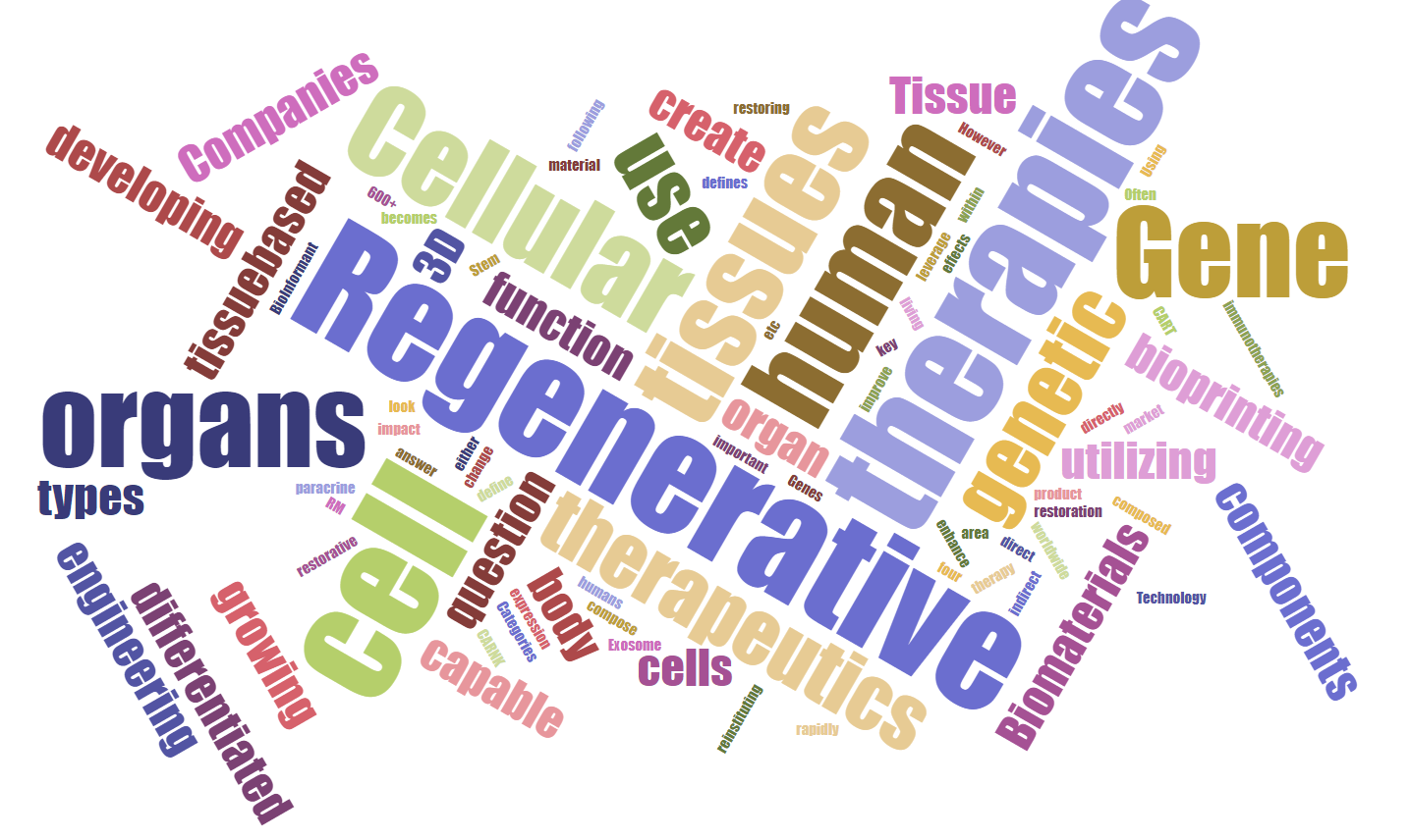 Advantages of regenerative medicine