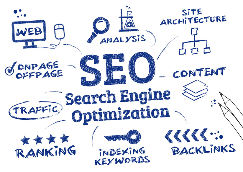 5 Reasons Why Financial Services Need SEO