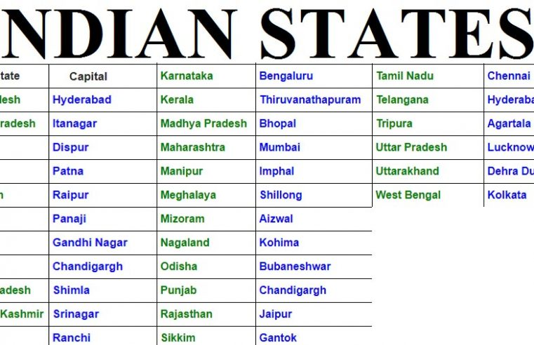 The Indian States and Capitals