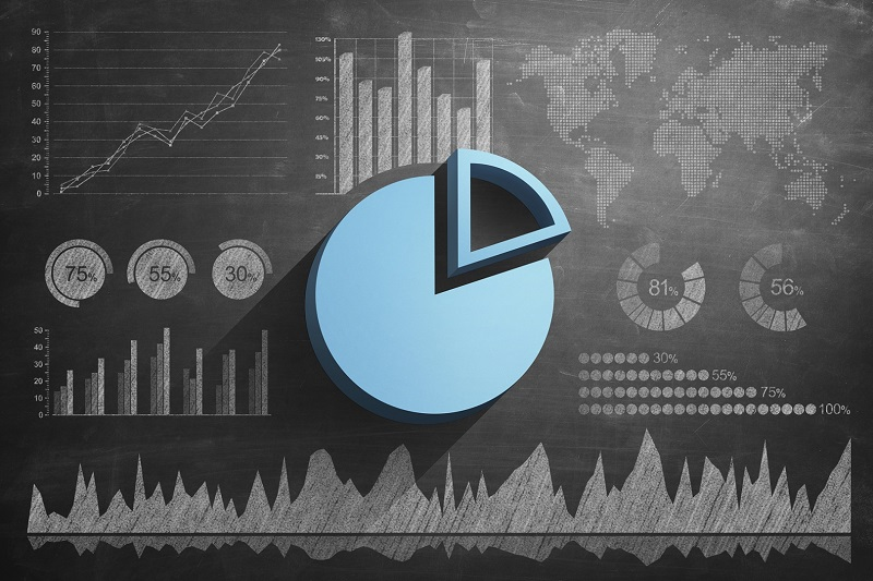 Content Marketing Gives Business's Market Share
