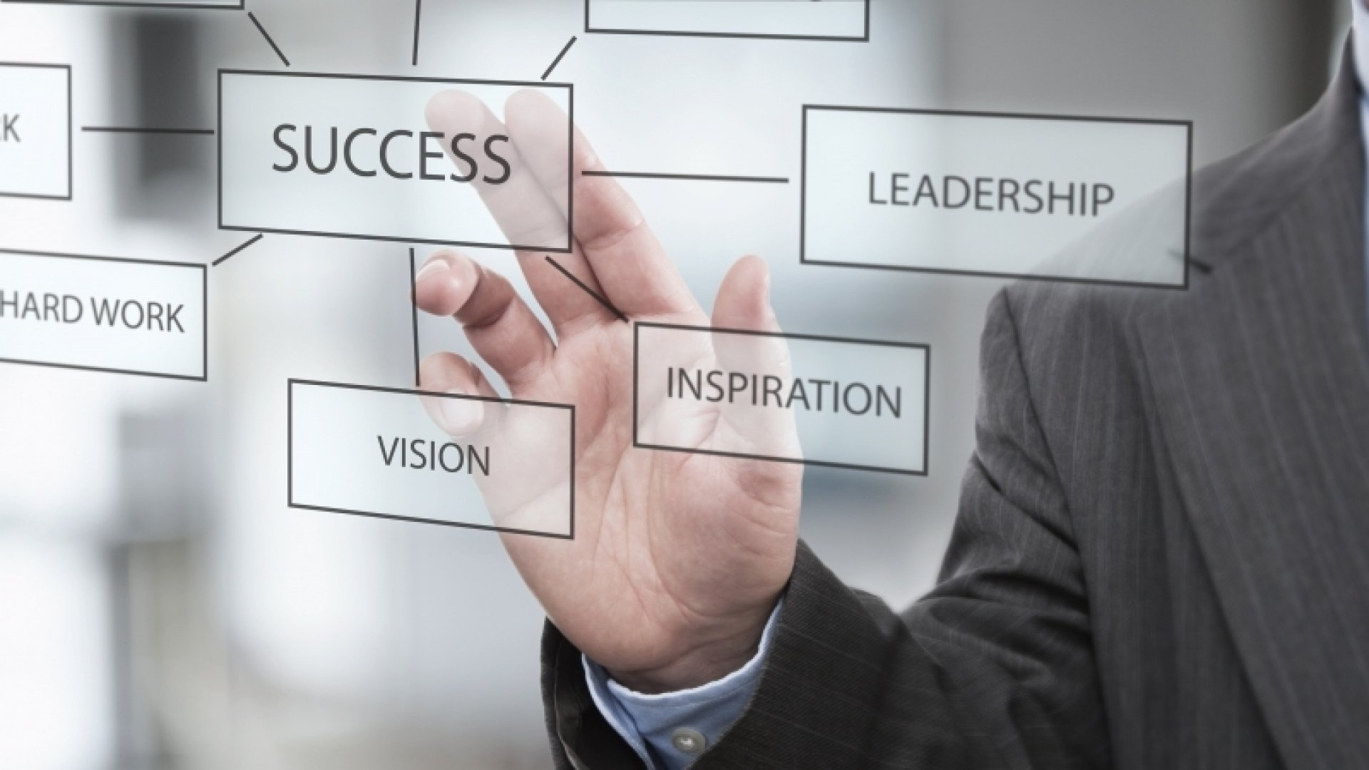 Five Effective Ways to Motivate Your Team to Achieve Better Results